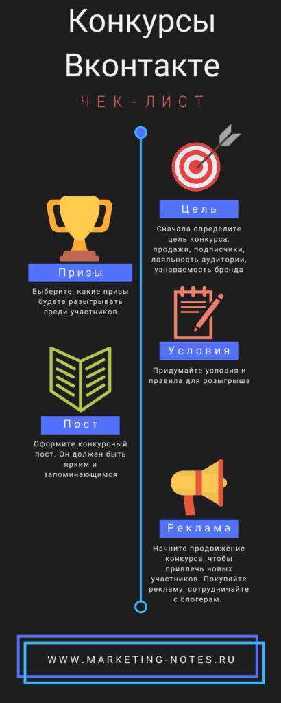Конкурсы Вконтакте — чек-лист