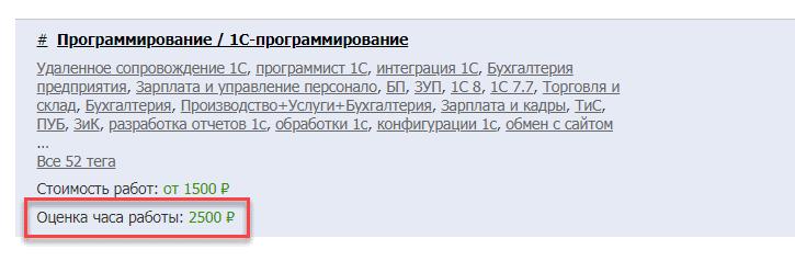 Оценка часа работы программиста 1С