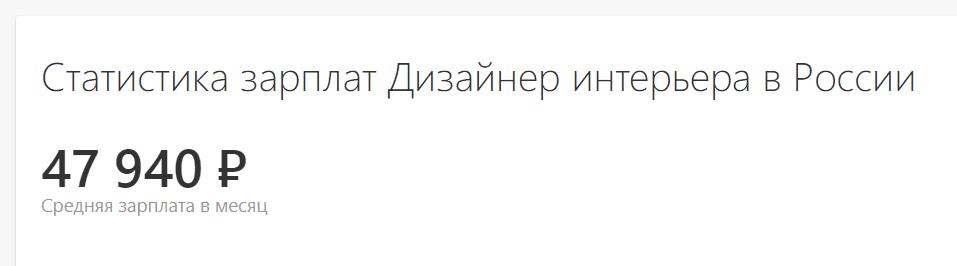 Средняя зарплата дизайнера интерьера в России