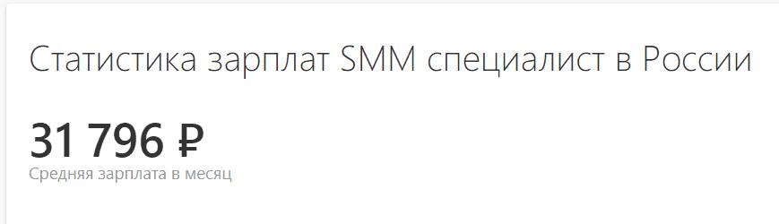 Зарплата SMM-менеджера в России